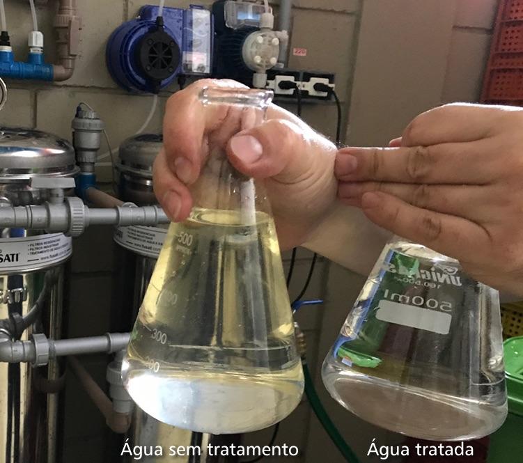 Estudo de Caso: Tratamento de Água para a Indústria de Alimentos